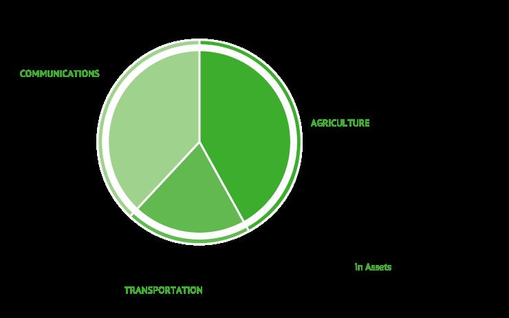 CAMBIOS-asset_graficos